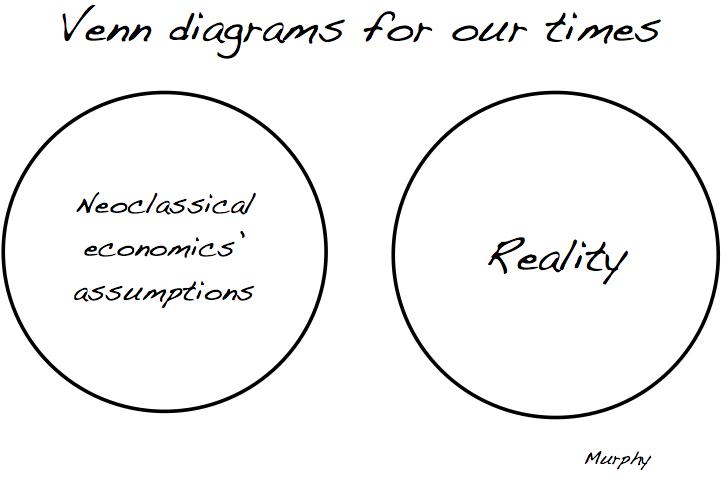 the unreal basis of neoclassical economics  u2013 radical political economy