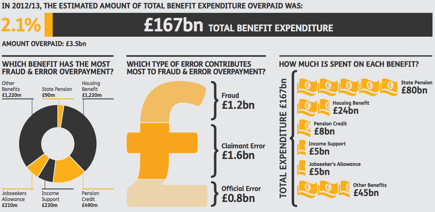 tax fraud uk