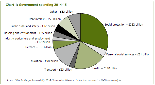 Ukip Tax And The 163 200 Billion Hole In Its Budget For