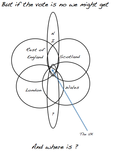 Venn diagrams for our times: Scotland