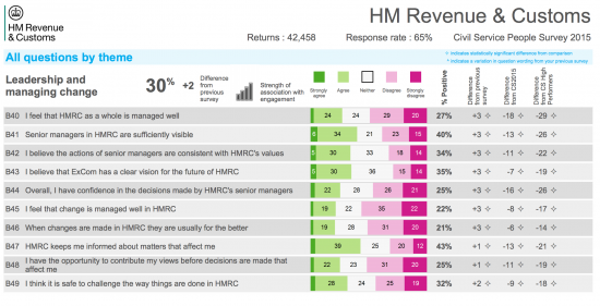 Hmrc contract for difference